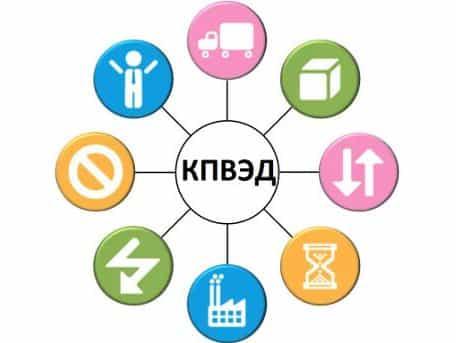 Код КПВЭД в Казахстане