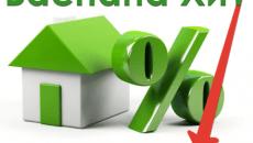 Как получить ипотеку по программе Баспана Хит