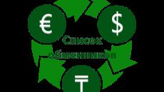 Реестр обменных пунктов валюты