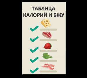 Онлайн таблица калорий и БЖУ продуктов
