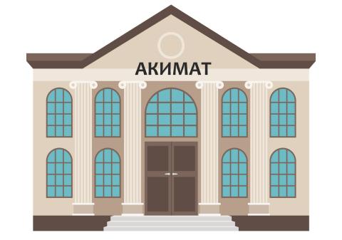 Список всех акиматов Казахстана